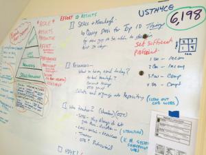 White board brainstorming